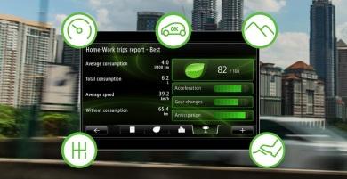 Umweltfreundliches Fahren