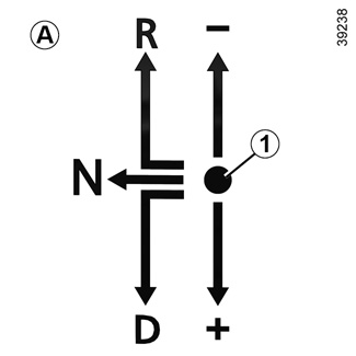 getriebe rückwärtsgang funktion